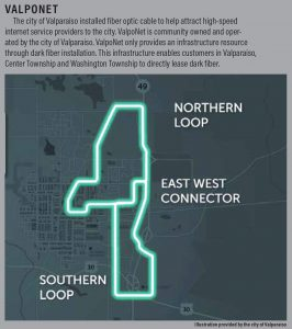 How to fix rural digital divide • Northwest Indiana Business