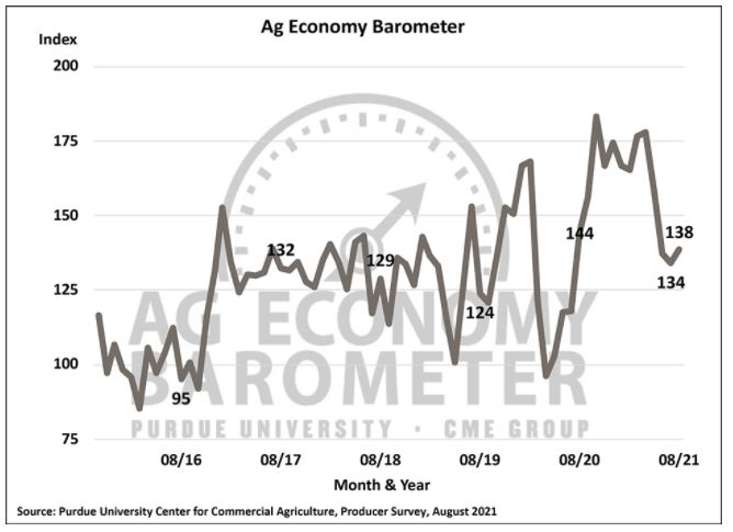Ag-Economy-for-August